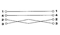 Кабель Hama H-45022 00045022 USB A(m) USB B(m) 3м