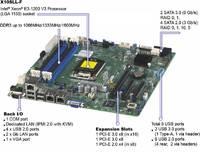 "Платформа SuperMicro SYS-5018D-MF 3.5"" SATA C222 1G 2P 1x350W"