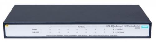 Коммутатор HPE OfficeConnect 1420 JH330A 8G 8PoE+ 64W неуправляемый