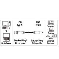 Кабель Hama 00078462 USB A(m) USB B(m) 1.8м белый